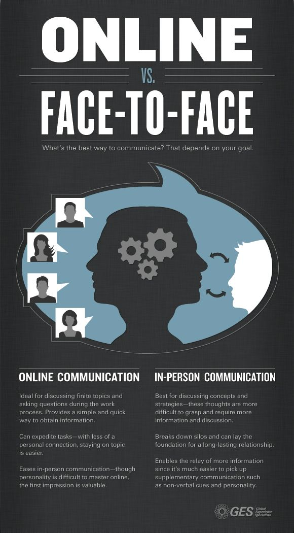 the difference in online communication with face to face communications
